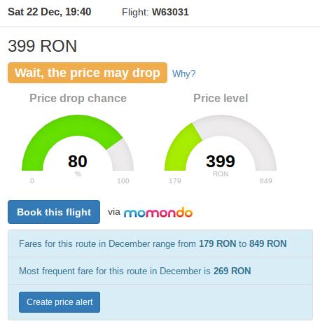 Screenshot airhint.com pentru zborul WizzAir W63031 din 22 decembrie 2018 19:40